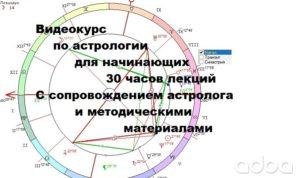 Лучшие книги по астрологии для начинающих обучение