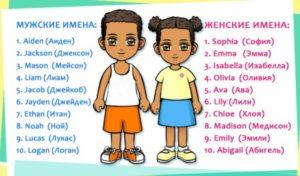 Популярные французские мужские имена и их значение