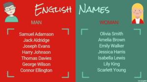 Лучшие современные английские имена для мальчиков