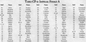 Лучшие скандинавские имена для мальчиков и девочек