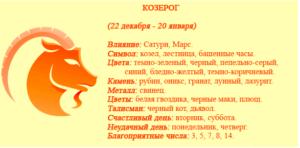 В какие дни года знак зодиака Козерог?