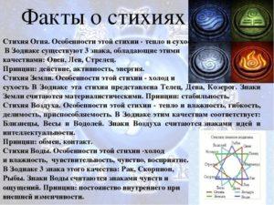 Характеристика знаков зодиака стихии огонь