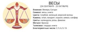 День 3 октября знак Зодиака Весы