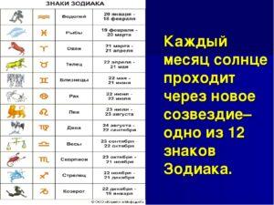 Гороскоп знаков зодиака на дату 1 января