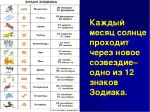 Знаки зодиака дня 8 мая