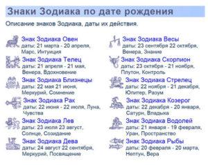Даты правления знака зодиака Рак