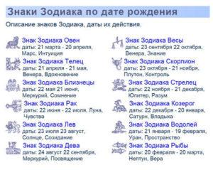Гороскоп по дате рождения на 1 февраля