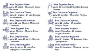 11 февраля, знак зодиака Водолей