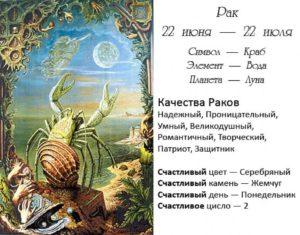 Дата 12 июля знак зодиака Рак