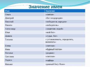 Популярные кавказские имена и их значение