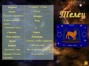 Самый лучший гороскоп на 16 мая знак зодиака Телец