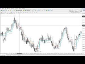 Как стабильно зарабатывать на рынке форекс