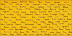 Имя девочки Лиза: значение происхождение и совместимость