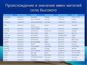 Что означает русское имя мальчика Ефим