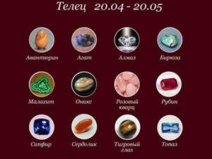 Для какого знака зодиака самый подходящий камень агат