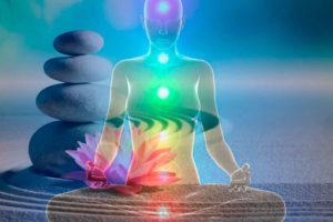 Уровни техники медитации и визуализации