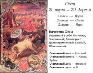 Рожденные 2 апреля знак Зодиака Овен